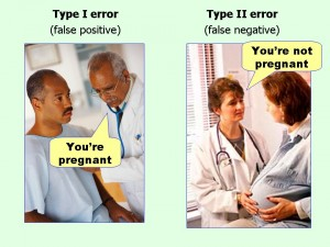 type-i-and-type-ii-errors