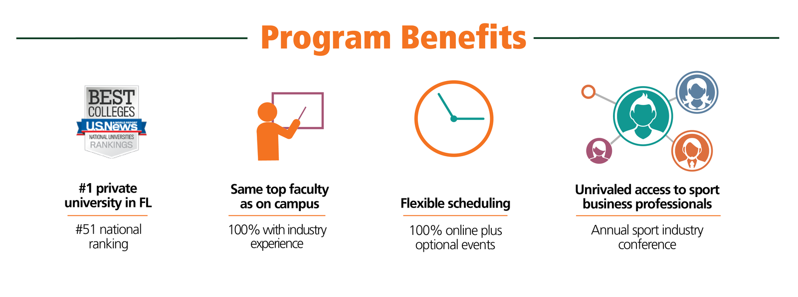 program_benefits