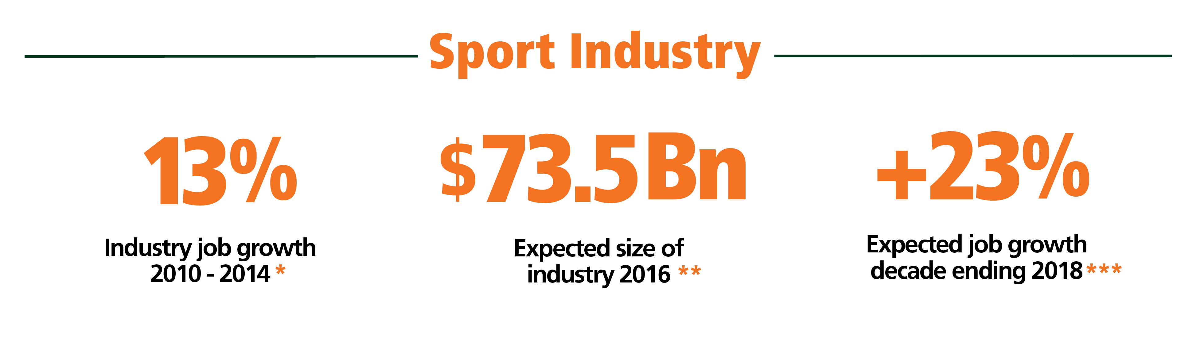 sport_ind_stats
